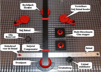 Beetle Bits Glass Cutting System®